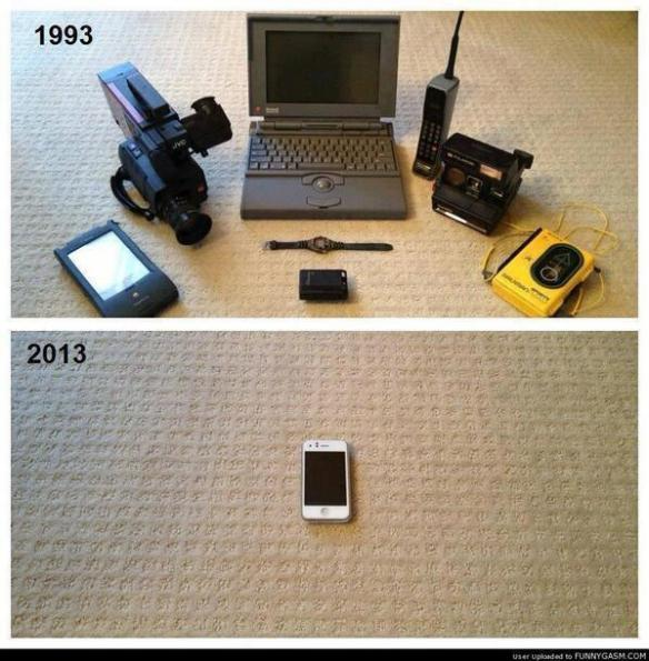 Tech Development (10 Years)